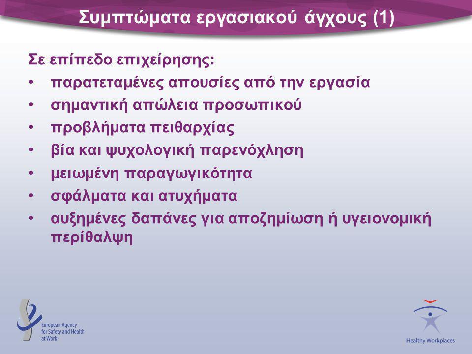 Συμπτώματα εργασιακού άγχους (2) Σε ατομικό επίπεδο: •συναισθηματικές αντιδράσεις (οξυθυμία, ανησυχία, διαταραχές ύπνου, κατάθλιψη, υποχονδρία, αποξένωση, επαγγελματική εξουθένωση, προβλήματα στις οικογενειακές σχέσεις) •γνωστικές αντιδράσεις (δυσκολία στη συγκέντρωση, στην ανάκληση στη μνήμη, στην εκμάθηση νέων πραγμάτων, στη λήψη αποφάσεων) •προβλήματα συμπεριφοράς (κατάχρηση ναρκωτικών ουσιών, οινοπνευματωδών και καπνού, καταστρεπτική συμπεριφορά) •φυσιολογικές αντιδράσεις (προβλήματα στη σπονδυλική στήλη, μειωμένη ανοσία, πεπτικό έλκος, καρδιακά προβλήματα, υπέρταση).