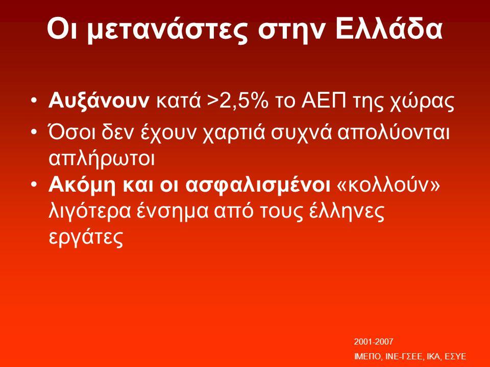 Οι μετανάστες στην Ελλάδα •Αυξάνουν κατά >2,5% το ΑΕΠ της χώρας •Όσοι δεν έχουν χαρτιά συχνά απολύονται απλήρωτοι •Ακόμη και οι ασφαλισμένοι «κολλούν» λιγότερα ένσημα από τους έλληνες εργάτες 2001-2007 ΙΜΕΠΟ, ΙΝΕ-ΓΣΕΕ, ΙΚΑ, ΕΣΥΕ