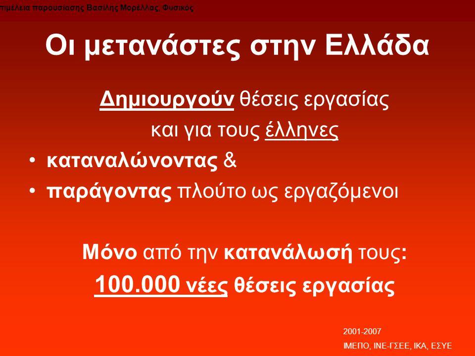 Οι μετανάστες στην Ελλάδα Δημιουργούν θέσεις εργασίας και για τους έλληνες •καταναλώνοντας & •παράγοντας πλούτο ως εργαζόμενοι Μόνο από την κατανάλωσή τους: 100.000 νέες θέσεις εργασίας 2001-2007 ΙΜΕΠΟ, ΙΝΕ-ΓΣΕΕ, ΙΚΑ, ΕΣΥΕ Επιμέλεια παρουσίασης Βασίλης Μορέλλας, Φυσικός