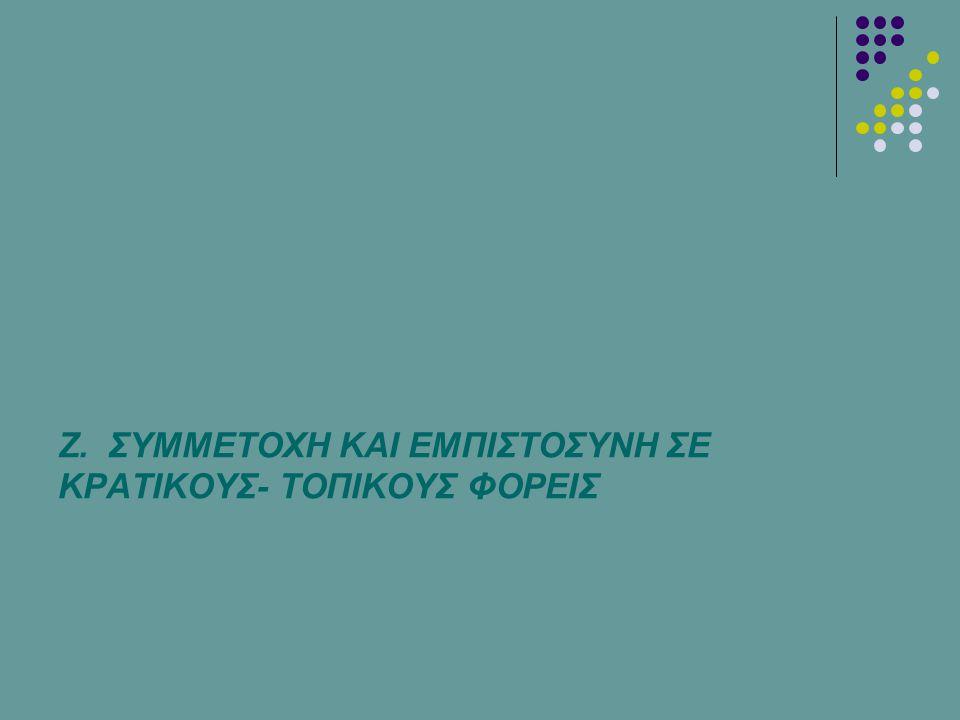 Ζ. ΣΥΜΜΕΤΟΧΗ ΚΑΙ ΕΜΠΙΣΤΟΣΥΝΗ ΣΕ ΚΡΑΤΙΚΟΥΣ- ΤΟΠΙΚΟΥΣ ΦΟΡΕΙΣ