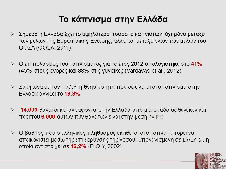 Σκοπός της έρευνας  Η επιδημία του καπνίσματος στην Ελλάδα αποτελεί πρόκληση όχι μόνο για την υγεία των ατόμων αλλά και για τα συστήματα υγειονομικής περίθαλψης  Στόχος της μελέτης είναι η εκτίμηση της οικονομικής επιβάρυνσης του ιατροασφαλιστικού συστήματος για την θεραπεία των νοσημάτων που σχετίζονται με το κάπνισμα