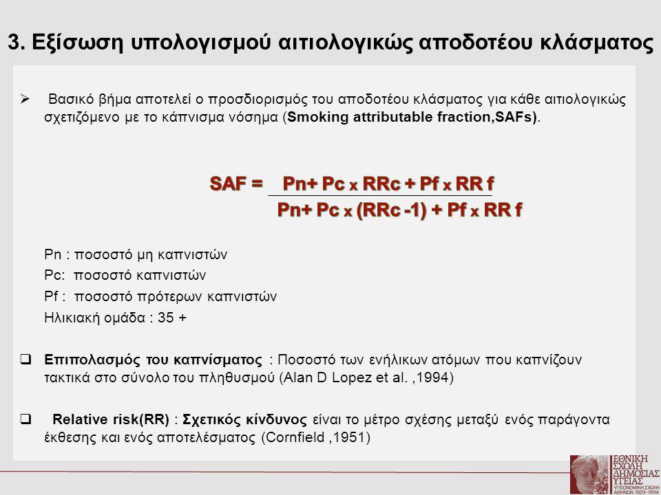 3. Εξίσωση υπολογισμού αιτιολογικώς αποδοτέου κλάσματος