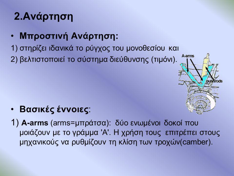 2.Ανάρτηση •Μπροστινή Ανάρτηση: 1) στηρίζει ιδανικά το ρύγχος του μονοθεσίου και 2) βελτιστοποιεί το σύστημα διεύθυνσης (τιμόνι). •Βασικές έννοιες: 1)