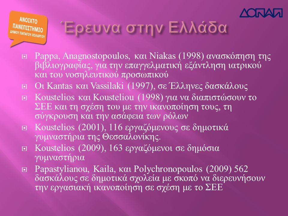  Pappa, Anagnostopoulos, και Niakas (1998) ανασκόπηση της βιβλιογραφίας, για την επαγγελματική εξάντληση ιατρικού και του νοσηλευτικού προσωπικού  Οι Kantas και Vassilaki (1997), σε Έλληνες δασκάλους  Koustelios και Kousteliou (1998) για να διαπιστώσουν το ΣΕΕ και τη σχέση του με την ικανοποίηση τους, τη σύγκρουση και την ασάφεια των ρόλων  Koustelios (2001), 116 εργαζόμενους σε δημοτικά γυμναστήρια της Θεσσαλονίκης.