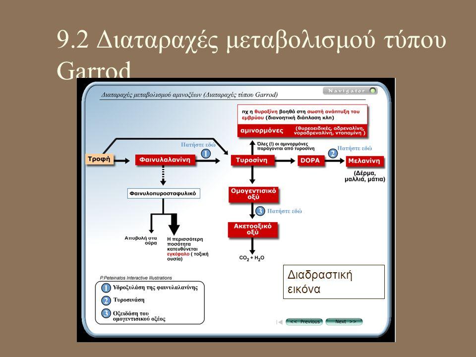9.2 Διαταραχές μεταβολισμού τύπου Garrod Διαδραστική εικόνα