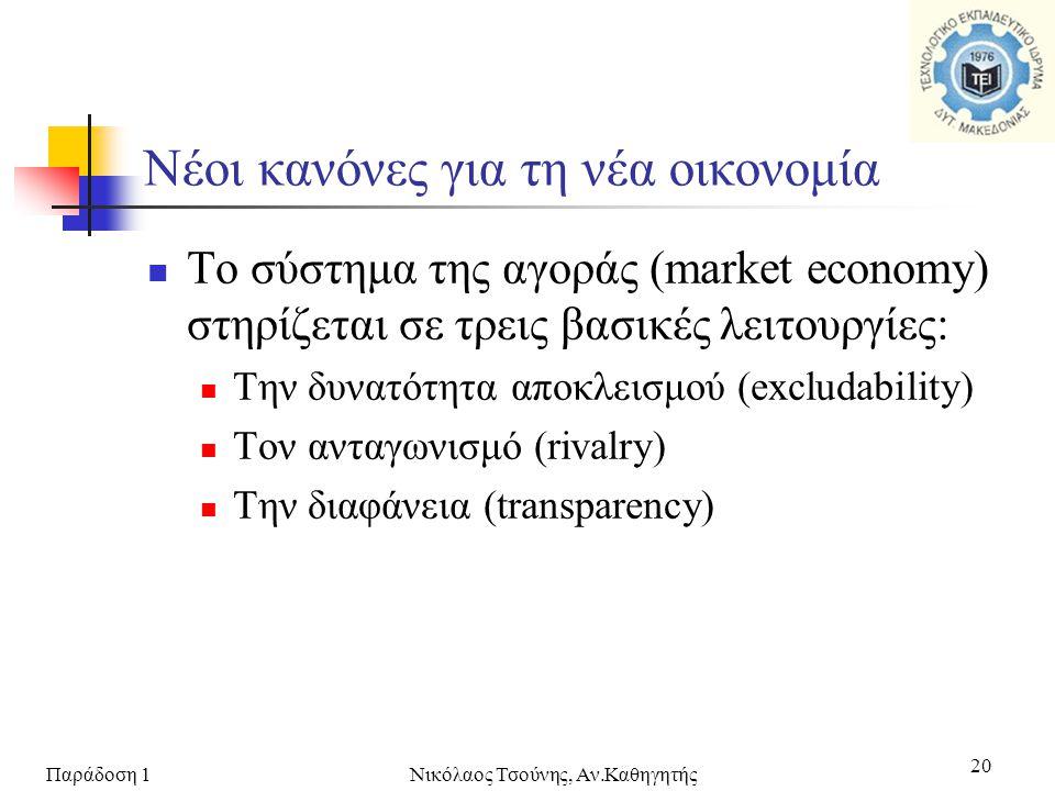 Παράδοση 1Νικόλαος Τσούνης, Αν.Καθηγητής 20  Το σύστημα της αγοράς (market economy) στηρίζεται σε τρεις βασικές λειτουργίες:  Την δυνατότητα αποκλει