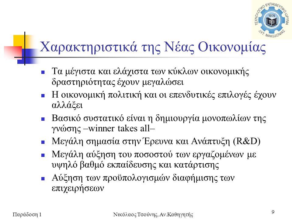Παράδοση 1Νικόλαος Τσούνης, Αν.Καθηγητής 20  Το σύστημα της αγοράς (market economy) στηρίζεται σε τρεις βασικές λειτουργίες:  Την δυνατότητα αποκλεισμού (excludability)  Τον ανταγωνισμό (rivalry)  Την διαφάνεια (transparency) Νέοι κανόνες για τη νέα οικονομία