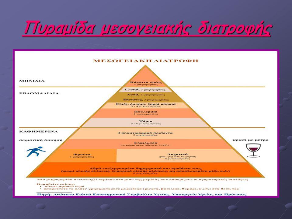 Διατροφικές αναταραχές Βουλιμία - Ανορεξία Η βουλιμία είναι ψυχογενής διαταραχή που εκδηλώνεται με ακραία διατροφική συμπεριφορά.