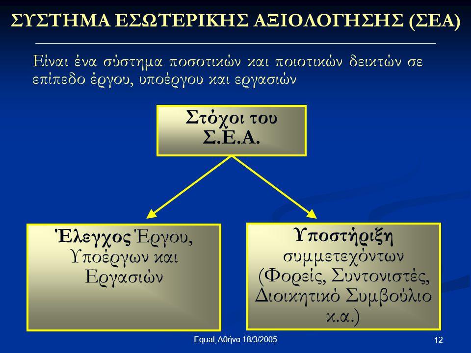 Equal, Αθήνα 18/3/2005 12 Είναι ένα σύστημα ποσοτικών και ποιοτικών δεικτών σε επίπεδο έργου, υποέργου και εργασιών ΣΥΣΤΗΜΑ ΕΣΩΤΕΡΙΚΗΣ ΑΞΙΟΛΟΓΗΣΗΣ (ΣΕ