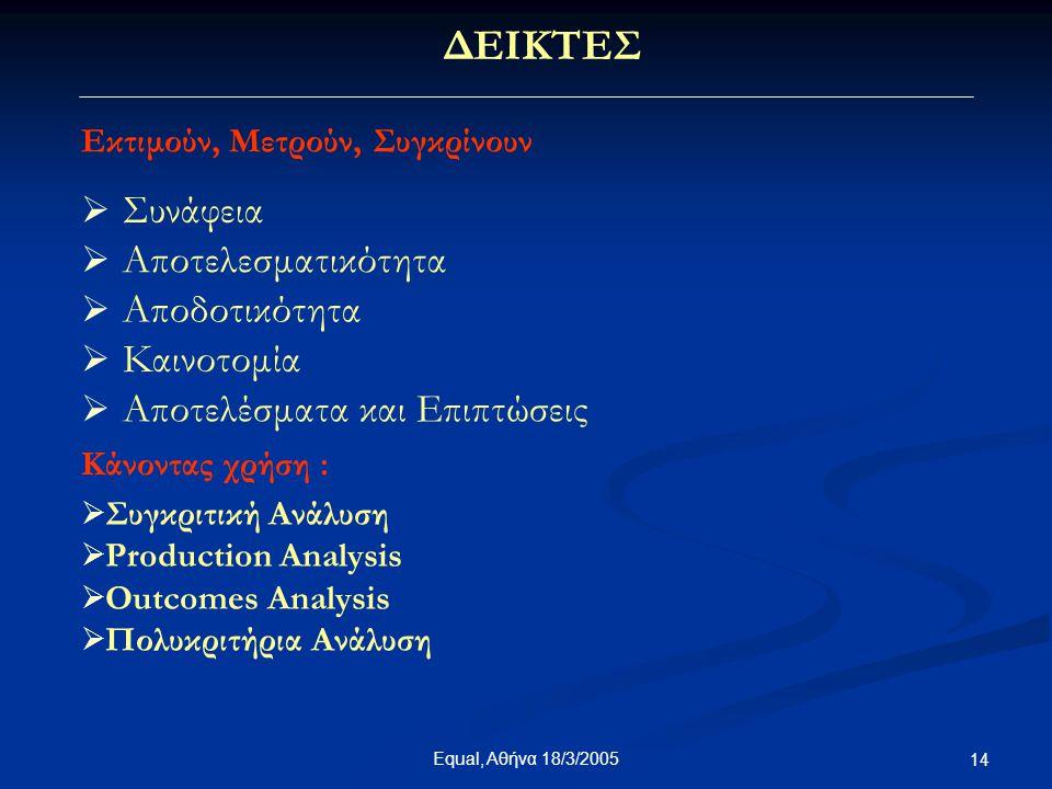 Equal, Αθήνα 18/3/2005 14 ΔΕΙΚΤΕΣ  Συνάφεια  Αποτελεσματικότητα  Αποδοτικότητα  Καινοτομία  Αποτελέσματα και Επιπτώσεις Εκτιμούν, Μετρούν, Συγκρί