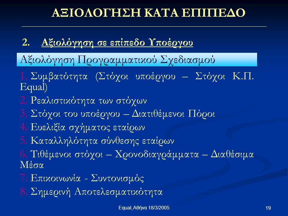 Equal, Αθήνα 18/3/2005 19 ΑΞΙΟΛΟΓΗΣΗ ΚΑΤΑ ΕΠΙΠΕΔΟ 2.Αξιολόγηση σε επίπεδο Υποέργου Αξιολόγηση Προγραμματικού Σχεδιασμού 1. Συμβατότητα (Στόχοι υποέργο