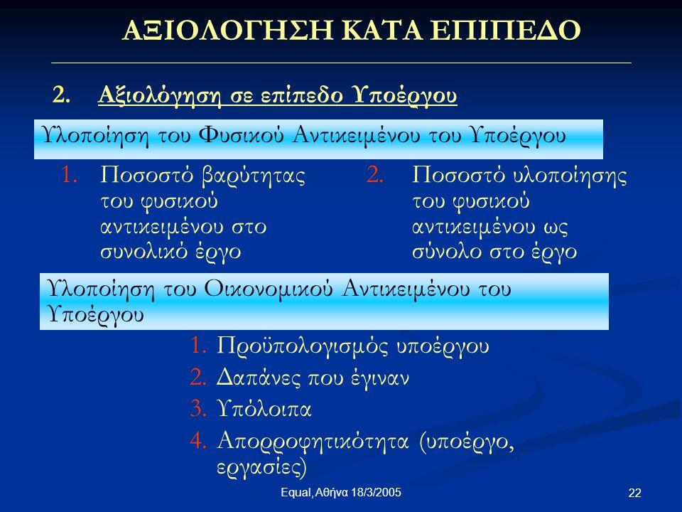 Equal, Αθήνα 18/3/2005 22 ΑΞΙΟΛΟΓΗΣΗ ΚΑΤΑ ΕΠΙΠΕΔΟ 2.Αξιολόγηση σε επίπεδο Υποέργου Υλοποίηση του Φυσικού Αντικειμένου του Υποέργου 1.Ποσοστό βαρύτητας