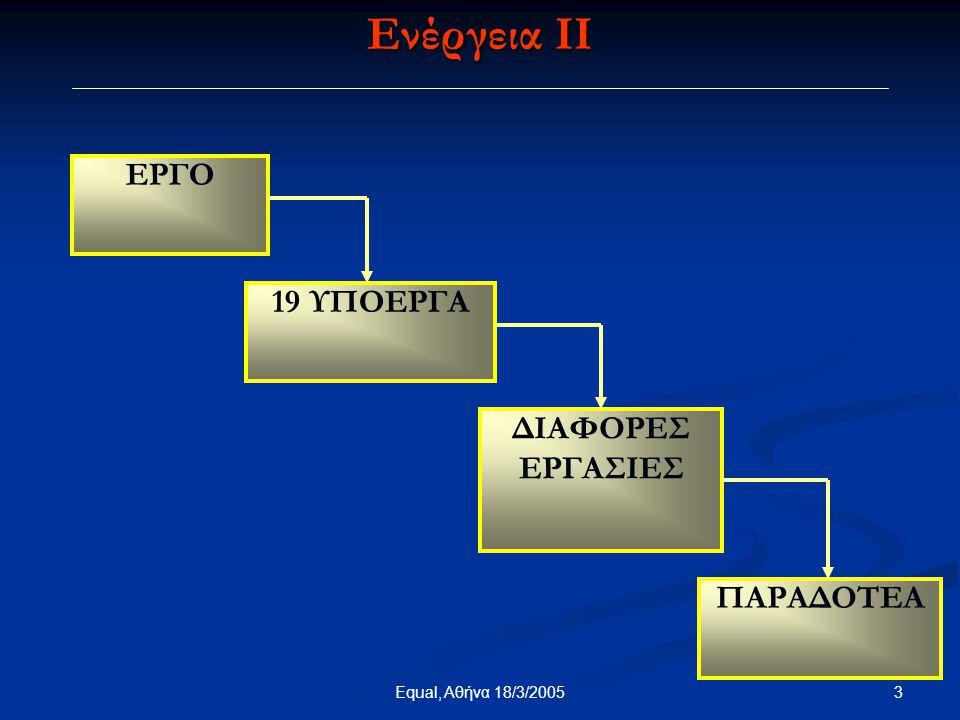 Equal, Αθήνα 18/3/2005 14 ΔΕΙΚΤΕΣ  Συνάφεια  Αποτελεσματικότητα  Αποδοτικότητα  Καινοτομία  Αποτελέσματα και Επιπτώσεις Εκτιμούν, Μετρούν, Συγκρίνουν Κάνοντας χρήση :  Συγκριτική Ανάλυση  Production Analysis  Outcomes Analysis  Πολυκριτήρια Ανάλυση