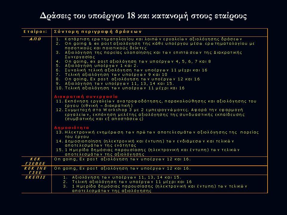 Εργασίες και κατανομή στους εταίρους σύμφωνα με το Δελτίο Τεχνικών Προδιαγραφών  Εργασία 1: Ανάπτυξη συστήματος εσωτερικής αξιολόγησης (Υπεύθυνο ΑΠΘ)  Εργασία 2: Αξιολόγηση υποέργων 2, 3, & 4 (Υπεύθυνο ΑΠΘ)  Εργασία 3: On going & ex-post αξιολόγηση 5, 6, 7, 8 & 9 (Υπεύθυνο ΑΠΘ)  Εργασία 4: Τελική αξιολόγηση υποέργων 10 & 11 (Υπεύθυνο ΑΠΘ)  Εργασία 5: Αξιολόγηση υποέργων 13 & 17 (από κοινού ΚΕΚ ΓΣΕΒΕΕ, ΚΕΚ ΙΝΕ ΓΣΕΕ και ΕΚΕΠΙΣ με την ευθύνη του ΚΕΚ ΓΣΕΒΕΕ και τη συμβουλευτική υποστήριξη και εποπτεία του ΑΠΘ)  Εργασία 6: Αξιολόγηση υποέργων 12, 14, 15 & 16 (ΕΚΕΠΙΣ με τη συμβουλευτική υποστήριξη και εποπτεία του ΑΠΘ)  Εργασία 7: Δράσεις Διακρατικότητας (Υπεύθυνο ΑΠΘ)  Εργασία 8: Δράσεις Δημοσιότητας (Υπεύθυνο ΑΠΘ, σε συνεργασία με ΕΚΕΠΙΣ)
