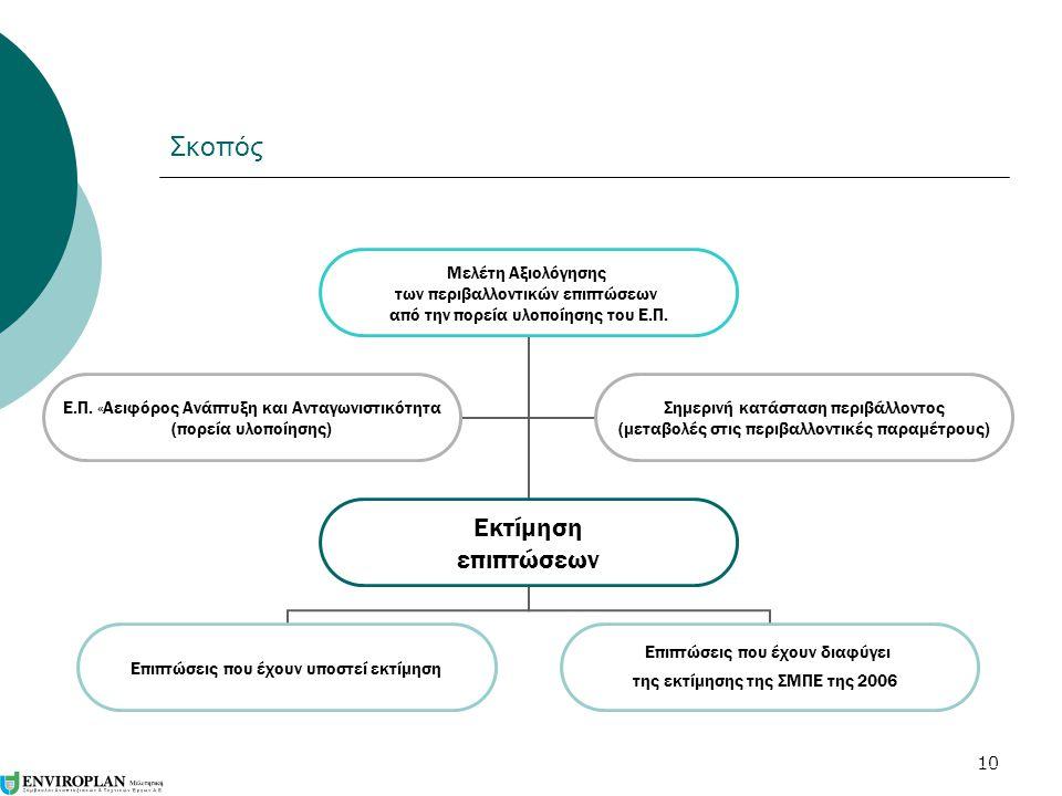 10 Σκοπός Μελέτη Αξιολόγησης των περιβαλλοντικών επιπτώσεων από την πορεία υλοποίησης του Ε.Π.
