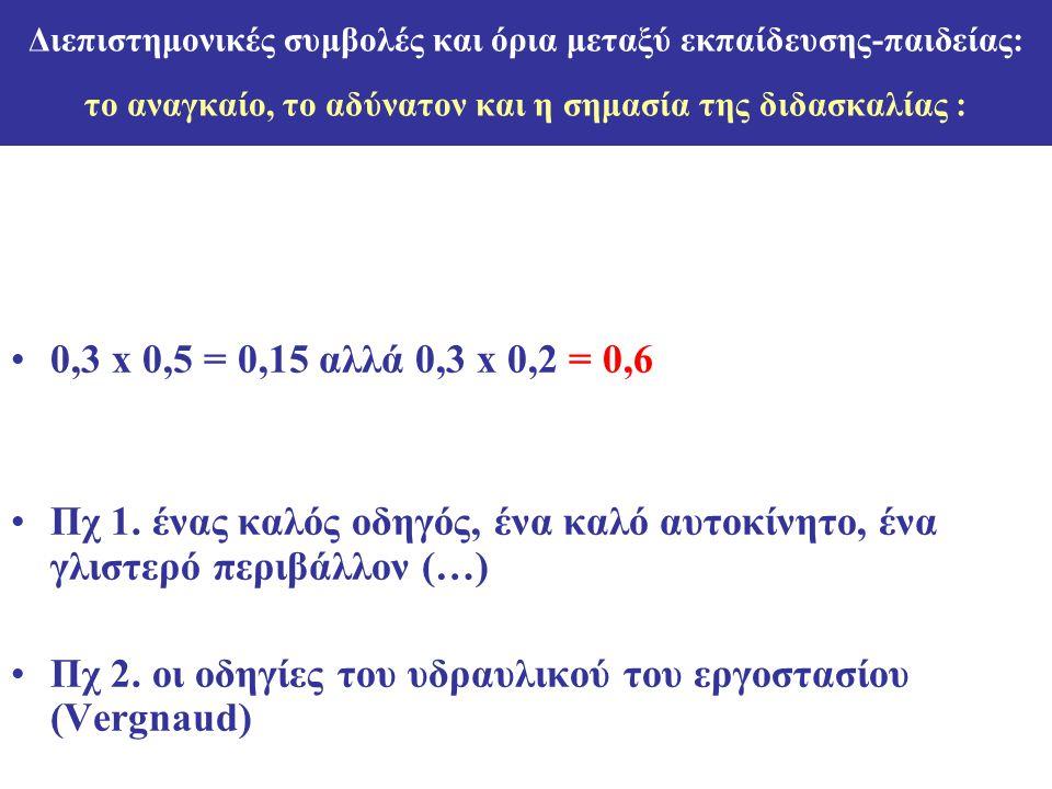 Διεπιστημονικές συμβολές και όρια μεταξύ εκπαίδευσης-παιδείας: το αναγκαίο, το αδύνατον και η σημασία της διδασκαλίας : •0,3 x 0,5 = 0,15 αλλά 0,3 x 0