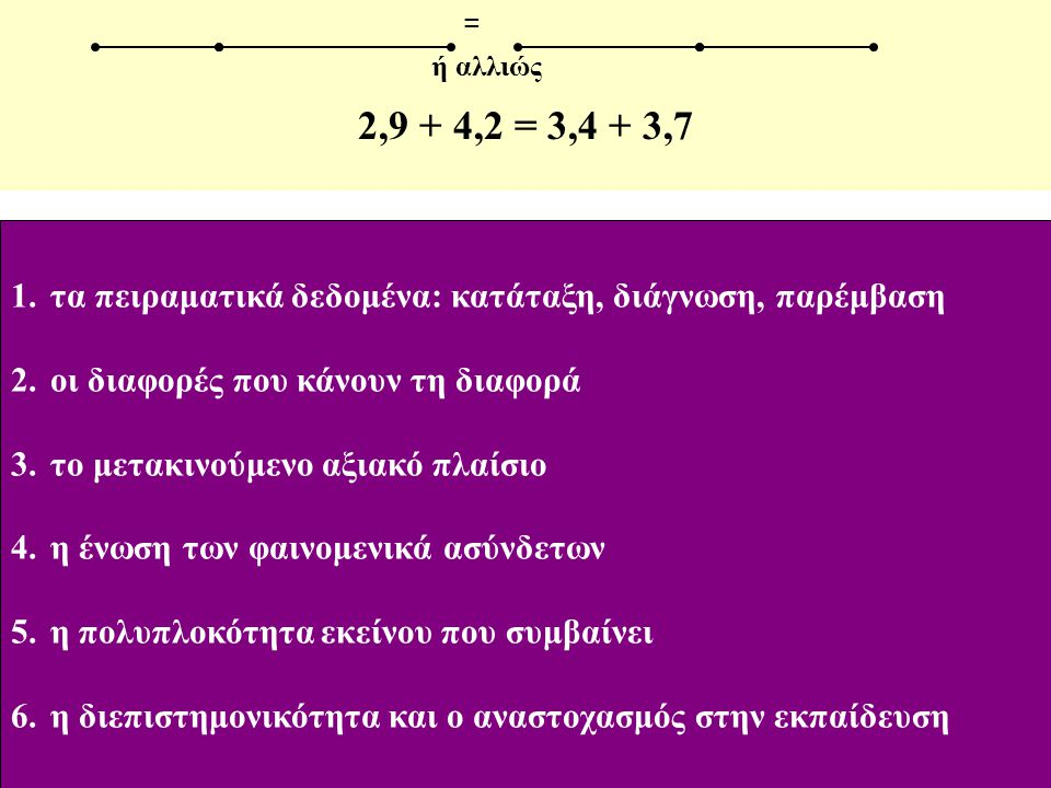 = ή αλλιώς 2,9 + 4,2 = 3,4 + 3,7 1.τα πειραματικά δεδομένα: κατάταξη, διάγνωση, παρέμβαση 2.οι διαφορές που κάνουν τη διαφορά 3.το μετακινούμενο αξιακ