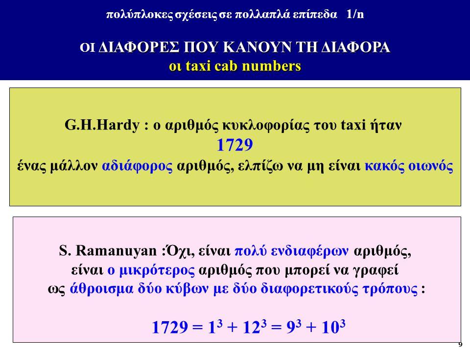 9 ΔΙΑΦΟΡΕΣ ΠΟΥ ΚΑΝΟΥΝ ΤΗ ΔΙΑΦΟΡΑ οι taxi cab numbers πολύπλοκες σχέσεις σε πολλαπλά επίπεδα 1/n ΟΙ ΔΙΑΦΟΡΕΣ ΠΟΥ ΚΑΝΟΥΝ ΤΗ ΔΙΑΦΟΡΑ οι taxi cab numbers