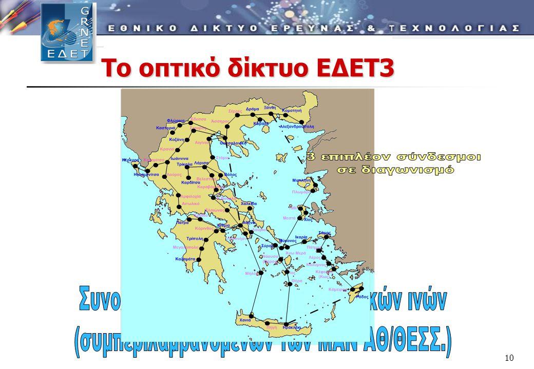 10 Το οπτικό δίκτυο ΕΔΕΤ3