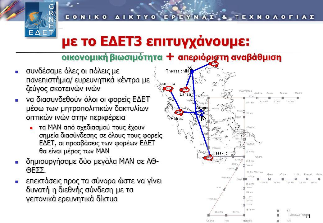 11 με το ΕΔΕΤ3 επιτυγχάνουμε: οικονομική βιωσιμότητα + απεριόριστη αναβάθμιση  συνδέσαμε όλες οι πόλεις με πανεπιστήμια/ ευρευνητικά κέντρα με ζεύγος σκοτεινών ινών  να διασυνδεθούν όλοι οι φορείς ΕΔΕΤ μέσω των μητροπολιτικών δακτυλίων οπτικών ινών στην περιφέρεια  τα ΜΑΝ από σχεδιασμού τους έχουν σημεία διασύνδεσης σε όλους τους φορείς ΕΔΕΤ, οι προσβάσεις των φορέων ΕΔΕΤ θα είναι μέρος των ΜΑΝ  δημιουργήσαμε δύο μεγάλα ΜΑΝ σε ΑΘ- ΘΕΣΣ.