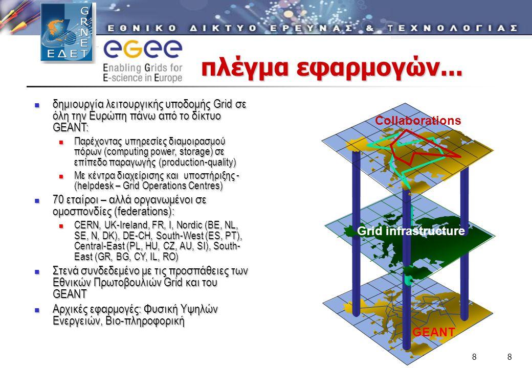 8  δημιουργία λειτουργικής υποδομής Grid σε όλη την Ευρώπη πάνω από το δίκτυο GEANT:  Παρέχοντας υπηρεσίες διαμοιρασμού πόρων (computing power, storage) σε επίπεδο παραγωγής (production-quality)  Με κέντρα διαχείρισης και υποστήριξης - (helpdesk – Grid Operations Centres)  70 εταίροι – αλλά οργανωμένοι σε ομοσπονδίες (federations):  CERN, UK-Ireland, FR, I, Nordic (BE, NL, SE, N, DK), DE-CH, South-West (ES, PT), Central-East (PL, HU, CZ, AU, SI), South- East (GR, BG, CY, IL, RO)  Στενά συνδεδεμένο με τις προσπάθειες των Εθνικών Πρωτοβουλιών Grid και του GEANΤ  Αρχικές εφαρμογές: Φυσική Υψηλών Ενεργειών, Βιο-πληροφορική πλέγμα εφαρμογών...