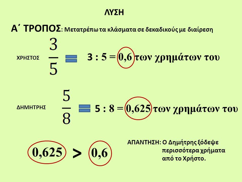 ΛΥΣΗ Α΄ ΤΡΟΠΟΣ : Μετατρέπω τα κλάσματα σε δεκαδικούς με διαίρεση ΧΡΗΣΤΟΣ 3 : 5 = 0,6 των χρημάτων του ΔΗΜΗΤΡΗΣ 5 : 8 = 0,625 των χρημάτων του 0,625 >