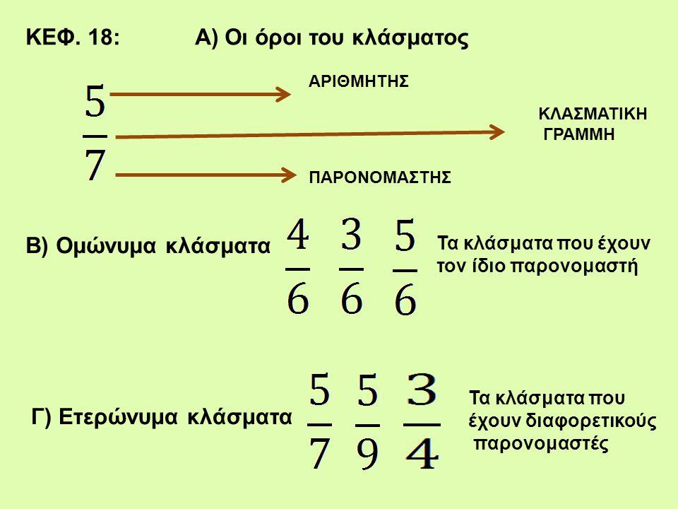 ΚΕΦ. 18: Α) Οι όροι του κλάσματος ΑΡΙΘΜΗΤΗΣ ΠΑΡΟΝΟΜΑΣΤΗΣ ΚΛΑΣΜΑΤΙΚΗ ΓΡΑΜΜΗ Β) Ομώνυμα κλάσματα Τα κλάσματα που έχουν τον ίδιο παρονομαστή Γ) Ετερώνυμα