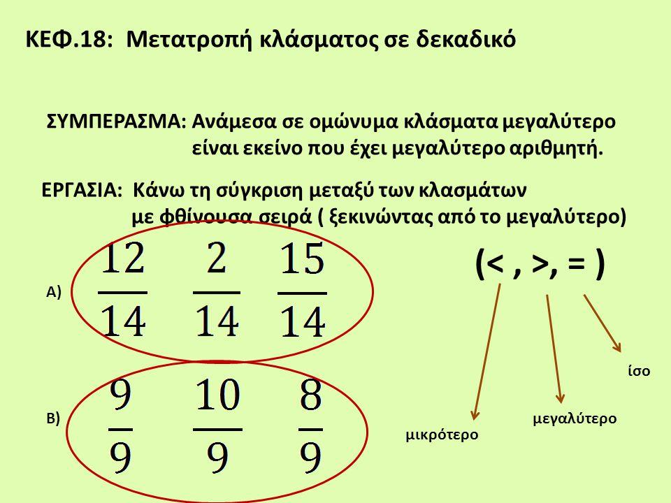 ΣΥΜΠΕΡΑΣΜΑ: Ανάμεσα σε ομώνυμα κλάσματα μεγαλύτερο είναι εκείνο που έχει μεγαλύτερο αριθμητή. ΚΕΦ.18: Μετατροπή κλάσματος σε δεκαδικό ΕΡΓΑΣΙΑ: Κάνω τη