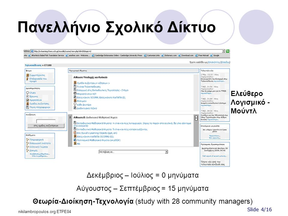 Slide 4/16 nikilambropoulos.org ΕΤPE04 Πανελλήνιο Σχολικό Δίκτυο Δεκέμβριος – Ιούλιος = 0 μηνύματα Αύγουστος – Σεπτέμβριος = 15 μηνύματα Θεωρία-Διοίκηση-Τεχνολογία (study with 28 community managers) Ελεύθερο Λογισμικό - Μούντλ