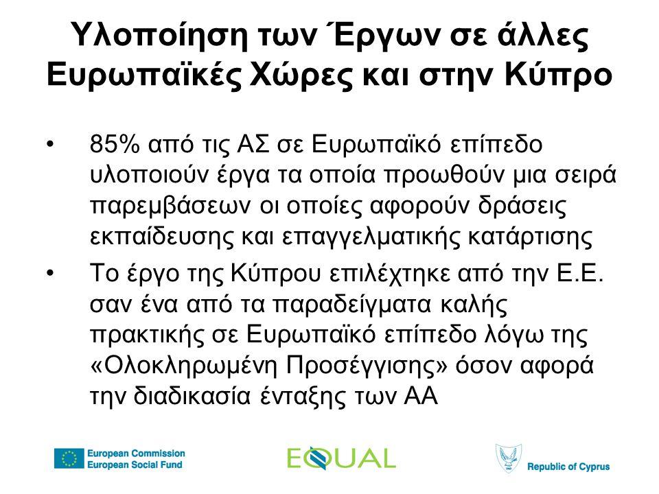 Υλοποίηση των Έργων σε άλλες Ευρωπαϊκές Χώρες και στην Κύπρο •85% από τις ΑΣ σε Ευρωπαϊκό επίπεδο υλοποιούν έργα τα οποία προωθούν μια σειρά παρεμβάσεων οι οποίες αφορούν δράσεις εκπαίδευσης και επαγγελματικής κατάρτισης •Το έργο της Κύπρου επιλέχτηκε από την Ε.Ε.
