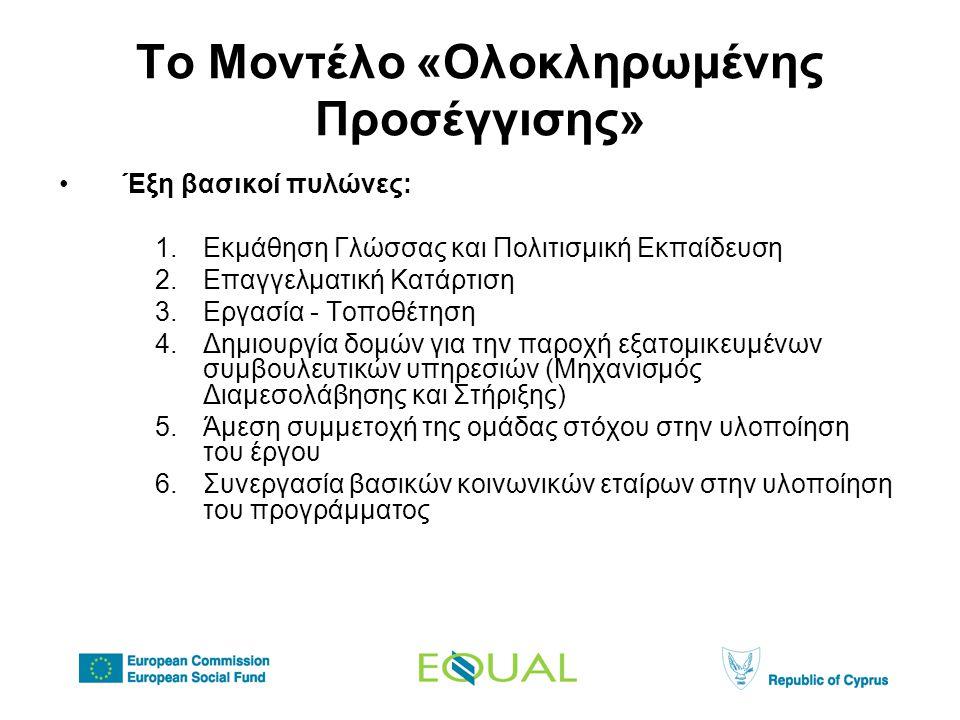 Το Μοντέλο «Ολοκληρωμένης Προσέγγισης» •Έξη βασικοί πυλώνες: 1.Εκμάθηση Γλώσσας και Πολιτισμική Εκπαίδευση 2.Επαγγελματική Κατάρτιση 3.Εργασία - Τοποθέτηση 4.Δημιουργία δομών για την παροχή εξατομικευμένων συμβουλευτικών υπηρεσιών (Μηχανισμός Διαμεσολάβησης και Στήριξης) 5.Άμεση συμμετοχή της ομάδας στόχου στην υλοποίηση του έργου 6.Συνεργασία βασικών κοινωνικών εταίρων στην υλοποίηση του προγράμματος