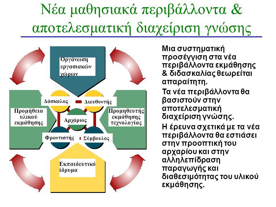 Νέα μαθησιακά περιβάλλοντα & αποτελεσματική διαχείριση γνώσης Μια συστηματική προσέγγιση στα νέα περιβάλλοντα εκμάθησης & διδασκαλίας θεωρείται απαραί