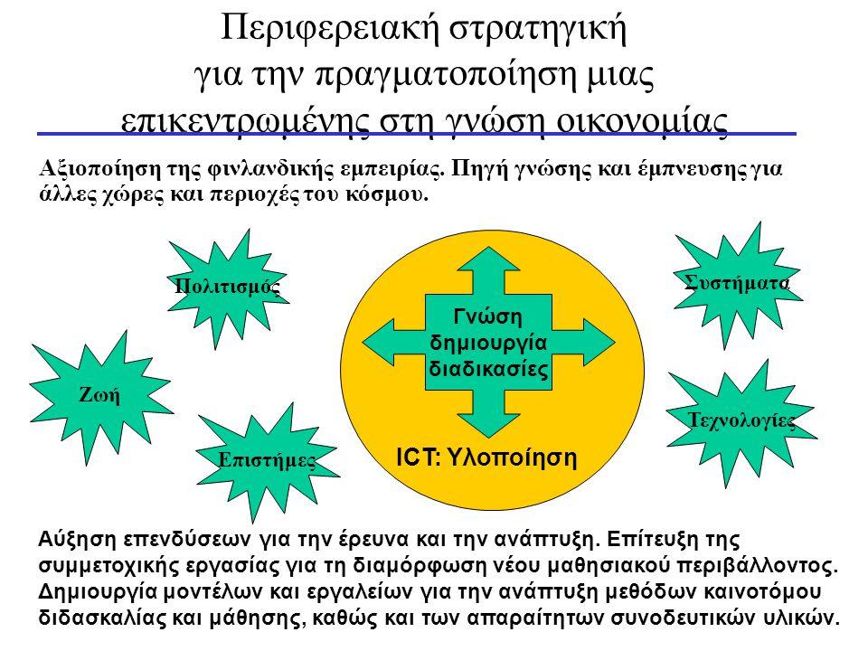 Περιφερειακή στρατηγική για την πραγματοποίηση μιας επικεντρωμένης στη γνώση οικονομίας ICT ως enabler Ζωή Συστήματα Πολιτισμός Γνώση δημιουργία διαδικασίες Τεχνολογίες Επιστήμες Αύξηση επενδύσεων για την έρευνα και την ανάπτυξη.