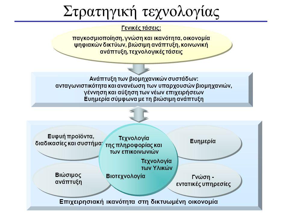 Στρατηγική τεχνολογίας Επιχειρησιακή ικανότητα στη δικτυωμένη οικονομία Ανάπτυξη των βιομηχανικών συστάδων: ανταγωνιστικότητα και ανανέωση των υπαρχουσών βιομηχανιών, γέννηση και αύξηση των νέων επιχειρήσεων Ευημερία σύμφωνα με τη βιώσιμη ανάπτυξη Ευφυή προϊόντα, διαδικασίες και συστήματα Βιώσιμος ανάπτυξη Ευημερία Γνώση - εντατικές υπηρεσίες Τεχνολογία της πληροφορίας και των επικοινωνιών Βιοτεχνολογία Τεχνολογία των Υλικών Γενικές τάσεις: παγκοσμιοποίηση, γνώση και ικανότητα, οικονομία ψηφιακών δικτύων, βιώσιμη ανάπτυξη, κοινωνική ανάπτυξη, τεχνολογικές τάσεις