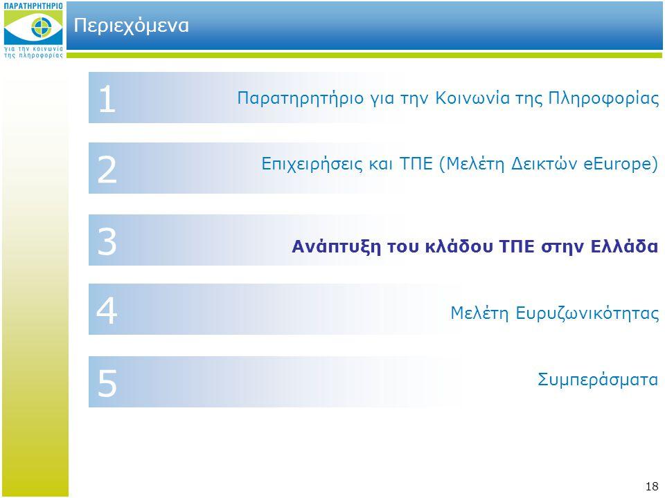 18 2 4 1 Περιεχόμενα Επιχειρήσεις και ΤΠΕ (Μελέτη Δεικτών eEurope) Παρατηρητήριο για την Κοινωνία της Πληροφορίας Συμπεράσματα 3 Μελέτη Ευρυζωνικότητας 5 Ανάπτυξη του κλάδου ΤΠΕ στην Ελλάδα