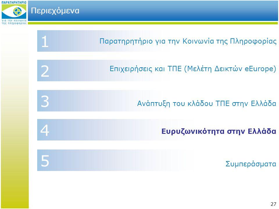 27 2 4 1 Περιεχόμενα Επιχειρήσεις και ΤΠΕ (Μελέτη Δεικτών eEurope) Παρατηρητήριο για την Κοινωνία της Πληροφορίας Συμπεράσματα 3 Ευρυζωνικότητα στην Ελλάδα 5 Ανάπτυξη του κλάδου ΤΠΕ στην Ελλάδα