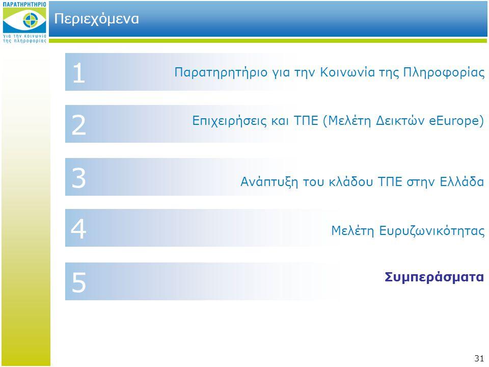 31 2 4 1 Περιεχόμενα Επιχειρήσεις και ΤΠΕ (Μελέτη Δεικτών eEurope) Παρατηρητήριο για την Κοινωνία της Πληροφορίας 3 Μελέτη Ευρυζωνικότητας 5 Συμπεράσματα Ανάπτυξη του κλάδου ΤΠΕ στην Ελλάδα