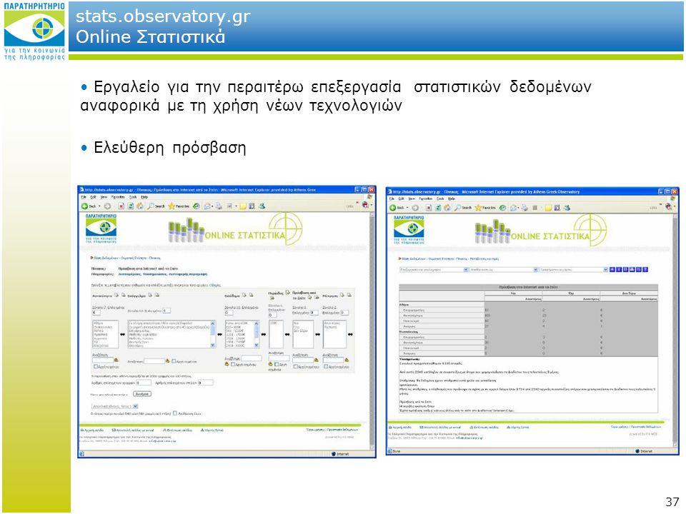 37 stats.observatory.gr Online Στατιστικά • Εργαλείο για την περαιτέρω επεξεργασία στατιστικών δεδομένων αναφορικά με τη χρήση νέων τεχνολογιών • Ελεύθερη πρόσβαση