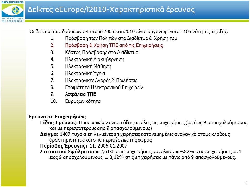 4 Δείκτες eEurope/i2010-Χαρακτηριστικά έρευνας Οι δείκτες των δράσεων e-Europe 2005 και i2010 είναι οργανωμένοι σε 10 ενότητες ως εξής: 1.Πρόσβαση των Πολιτών στο Διαδίκτυο & Χρήση του 2.Πρόσβαση & Χρήση ΤΠΕ από τις Επιχειρήσεις 3.Κόστος Πρόσβασης στο Διαδίκτυο 4.Ηλεκτρονική Διακυβέρνηση 5.Ηλεκτρονική Μάθηση 6.Ηλεκτρονική Υγεία 7.Ηλεκτρονικές Αγορές & Πωλήσεις 8.Ετοιμότητα Ηλεκτρονικού Επιχειρείν 9.Ασφάλεια ΤΠΕ 10.Ευρυζωνικότητα Έρευνα σε Επιχειρήσεις Είδος Έρευνας: Προσωπικές Συνεντεύξεις σε όλες τις επιχειρήσεις (με έως 9 απασχολούμενους και με περισσότερους από 9 απασχολούμενους) Δείγμα: 1407 τυχαία επιλεγμένες επιχειρήσεις κατανεμημένες αναλογικά στους κλάδους δραστηριότητας και στις περιφέρειες της χώρας Περίοδος Έρευνας: 11.