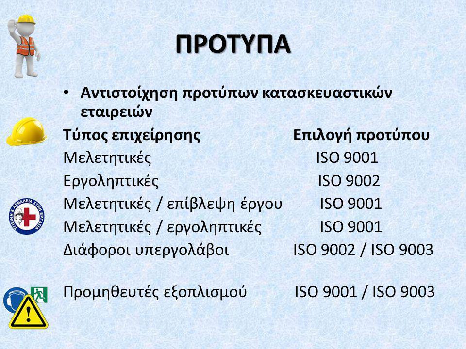 ΠΡΟΤΥΠΑ • Αντιστοίχηση προτύπων κατασκευαστικών εταιρειών Τύπος επιχείρησης Επιλογή προτύπου Μελετητικές ISO 9001 Εργοληπτικές ISO 9002 Μελετητικές /