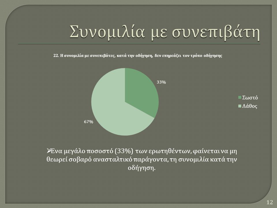12  Ένα μεγάλο ποσοστό (33%) των ερωτηθέντων, φαίνεται να μη θεωρεί σοβαρό ανασταλτικό παράγοντα, τη συνομιλία κατά την οδήγηση.