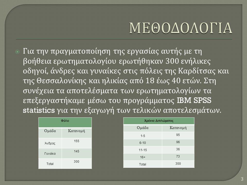  Για την πραγματοποίηση της εργασίας αυτής με τη βοήθεια ερωτηματολογίου ερωτήθηκαν 300 ενήλικες οδηγοί, άνδρες και γυναίκες στις πόλεις της Καρδίτσας και της Θεσσαλονίκης και ηλικίας από 18 έως 40 ετών.