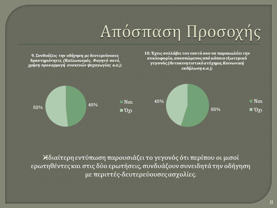 9 Μπορεί να χαρακτηριστεί ανησυχητικό, το γεγονός ότι το 33% των ερωτηθέντων δε γνωρίζει ότι το αλκοόλ είναι είδος ναρκωτικής ουσίας.