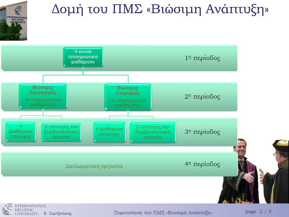 Βασικά χαρακτηριστικά Κοινά χαρακτηριστικά των δύο κατευθύνσεων Συμβουλευτική Εργασία: Ομάδες φοιτητών αναλαμβάνουν, σε συνεργασία με εκπροσώπους επιχειρήσεων/οργανισμών να εξετάσουν και να προτείνουν λύσεις σε συγκεκριμένα προβλήματα Εισαγωγή στις Περιβαλλοντικές Επιστήμες και την Βιώσιμη Ανάπτυξη Επιχειρήσεις και Περιβάλλον Εισαγωγή στα Οικονομικά και τις Πολιτικές του Περιβάλλοντος Μεθοδολογία Έρευνας και Ποσοτικές Μέθοδοι Κοινά υποχρεωτικά Διπλωματική Εργασία Ε.