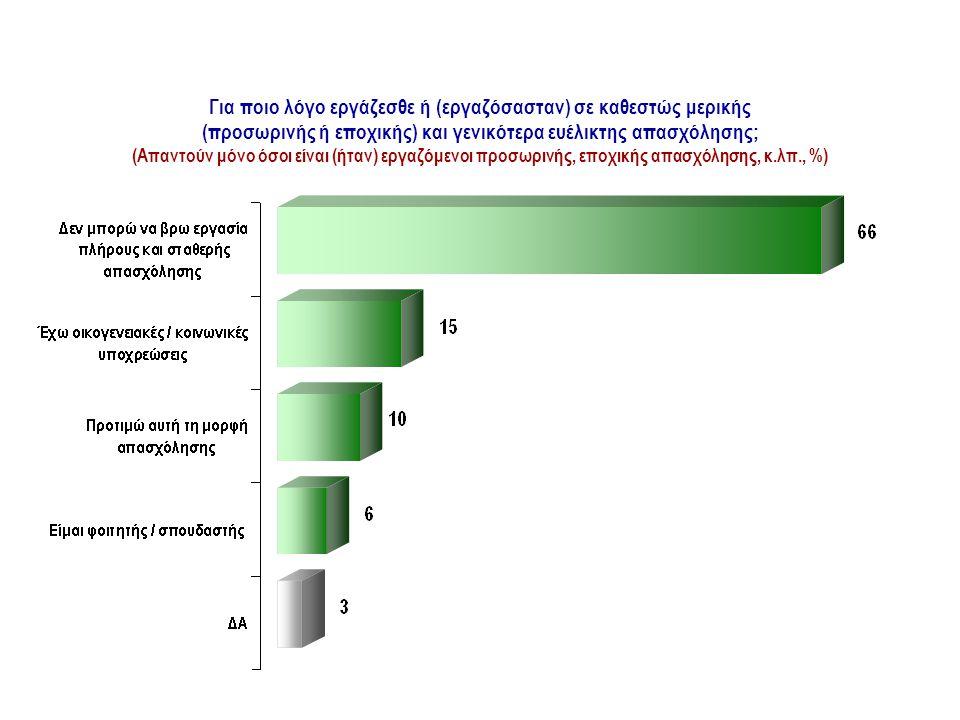Για ποιο λόγο εργάζεσθε ή (εργαζόσασταν) σε καθεστώς μερικής (προσωρινής ή εποχικής) και γενικότερα ευέλικτης απασχόλησης; (Απαντούν μόνο όσοι είναι (ήταν) εργαζόμενοι προσωρινής, εποχικής απασχόλησης, κ.λπ., %) ΜΟΡΦΕΣ ΕΡΓΑΣΙΑΣ