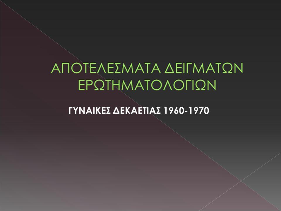 ΓΥΝΑΙΚΕΣ ΔΕΚΑΕΤΙΑΣ 1960-1970