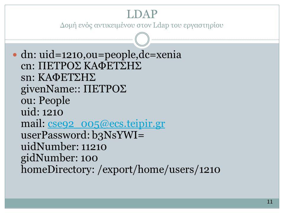LDAP Δομή ενός αντικειμένου στον Ldap του εργαστηρίου  dn: uid=1210,ou=people,dc=xenia cn: ΠΕΤΡΟΣ ΚΑΦΕΤΣΗΣ sn: ΚΑΦΕΤΣΗΣ givenName:: ΠΕΤΡΟΣ ou: People uid: 1210 mail: cse92_005@ecs.teipir.gr userPassword: b3NsYWI= uidNumber: 11210 gidNumber: 100 homeDirectory: /export/home/users/1210cse92_005@ecs.teipir.gr 11