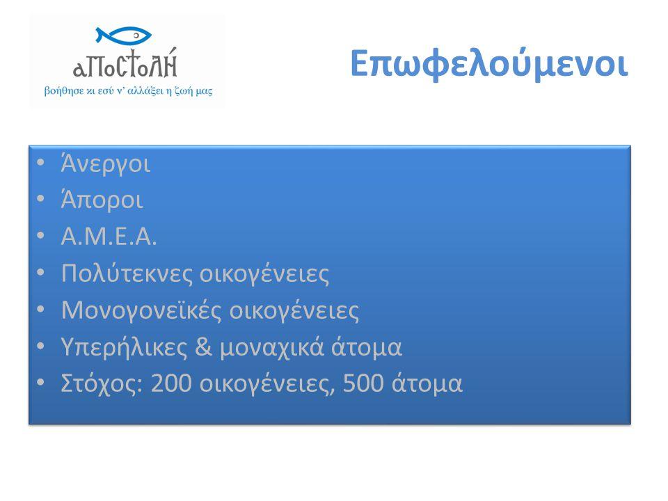 Επωφελούμενοι • Άνεργοι • Άποροι • Α.Μ.Ε.Α.