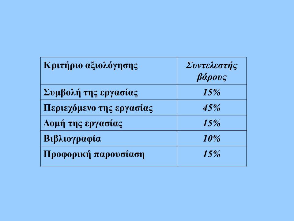 Κριτήριο αξιολόγησηςΣυντελεστής βάρους Συμβολή της εργασίας15% Περιεχόμενο της εργασίας45% Δομή της εργασίας15% Βιβλιογραφία10% Προφορική παρουσίαση15%