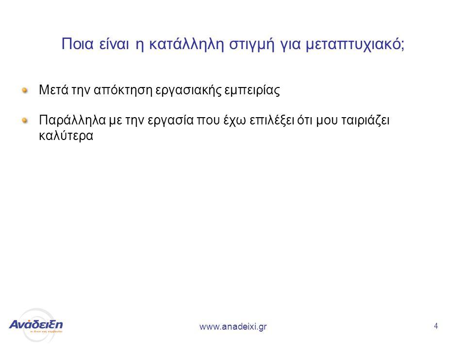 www.anadeixi.gr 4 Ποια είναι η κατάλληλη στιγμή για μεταπτυχιακό; Μετά την απόκτηση εργασιακής εμπειρίας Παράλληλα με την εργασία που έχω επιλέξει ότι μου ταιριάζει καλύτερα